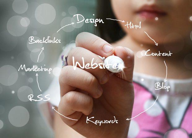 empresa de websites